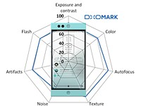 DxOMark Mobile report: Nextbit Robin