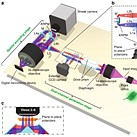 Researchers create 100 billion FPS 3D camera with lens that mimics human eyes