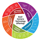 Oppo and Corephotonics sign strategic agreement around dual-cameras