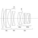 Tamron files patent for 115mm F1.4 VC lens