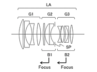 Canon patent application teases full-frame 'soft-focus' lens designs