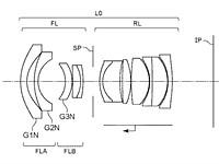佳能专利申请显示了三个F2.8超宽RF安装镜头的光学设计