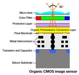 Fujifilm and Panasonic collaborate on 'industry-leading' organic/CMOS sensor