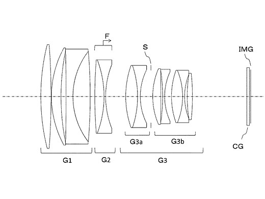 Tamron files patent for 115mm F1.4 VC lens 2