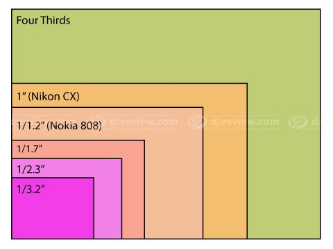 41MP Nokia 808 smartphone hints at pixel-combining future