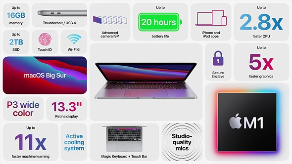 Step Aside Intel Apple Shows Off Its First Macs Powered By Its New M1 Chipset Digital Photography Review