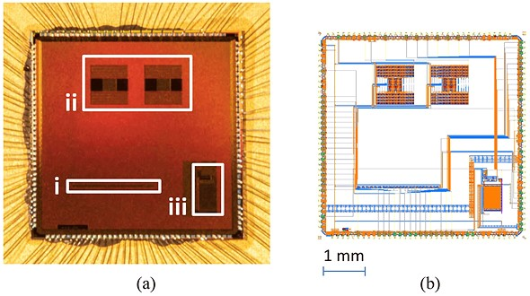 Researchers have developed reset-counting pixel that promises near-limitless highlight capture