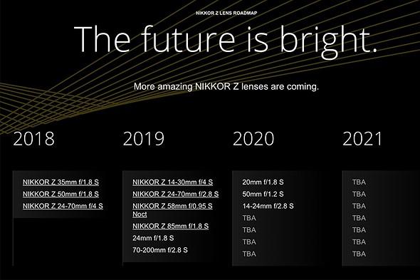 Alleged roadmap leaks 10 new Nikkor Z lenses set for 2020