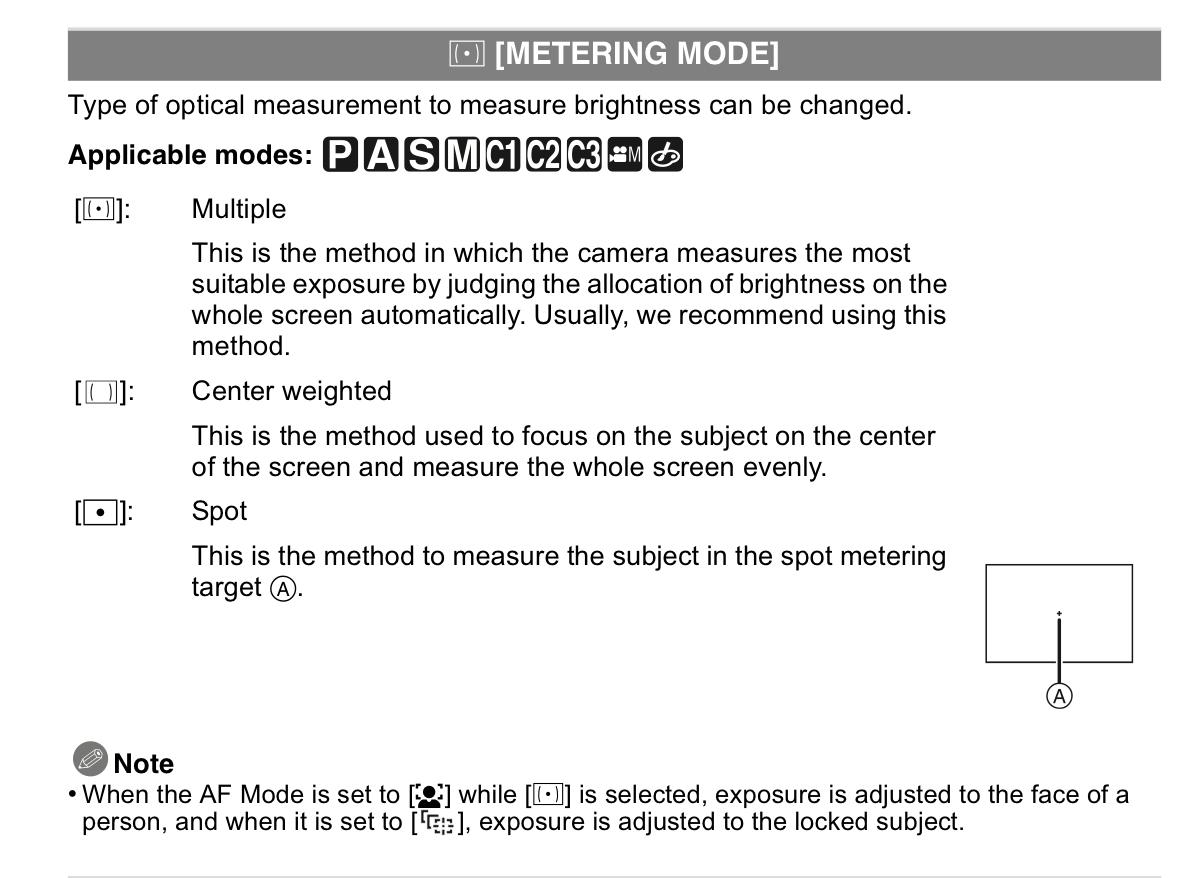 Light Metering Modes -- Panasonic G Series Cameras: Micro