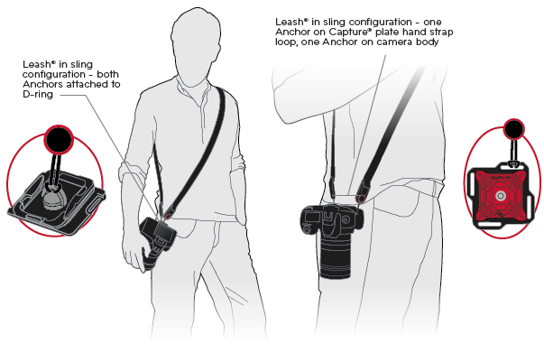 Thin Camera Strap Suggestions Pic Included Open Talk Forum