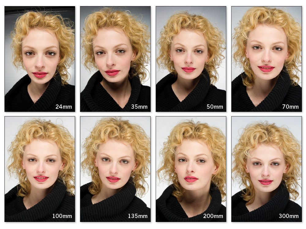 Facial Distortion Of Various Focal Lengths For Headshots Nikon - How focal lengths can change the shape of your face