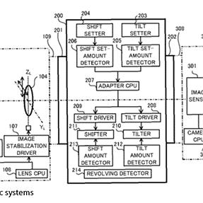 Canon tilt/shift adapter patent