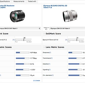 Olympus 75mm f1.8 or Panasonic 42.5mm f1.2 for an E-M1II?