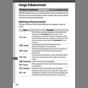 """D7500 exclusive new """"auto"""" picture control.."""