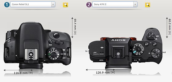 Canon FF Mirrorless will be EF mount: Canon EOS M Talk Forum ...