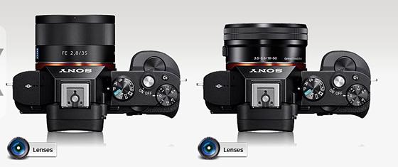 Fe 35mm F2 8 Is Not A Pancake Lens Sony Alpha Full Frame