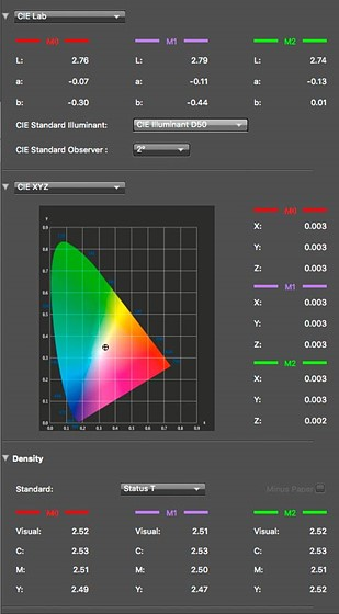 can i1Pro measure black density?: Printers and Printing