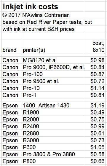 Epson XP-15000 anyone?: Printers and Printing Forum: Digital