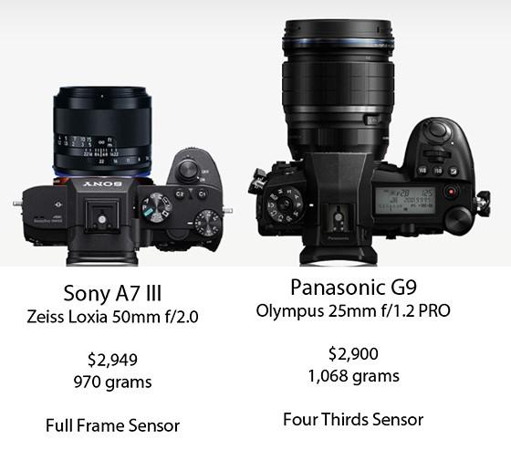 A7III - Let the Exodus begin....: Sony Alpha Full Frame E-mount Talk ...