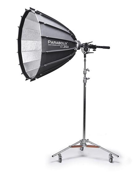 Parabolic Light Reflector Calculator
