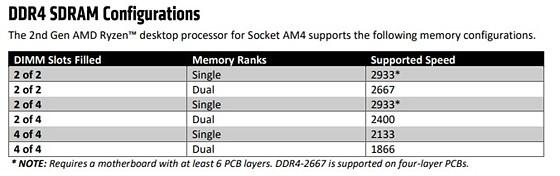 Ryzen 2700X CPU?: PC Talk Forum: Digital Photography Review