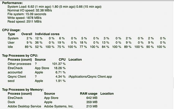High Cpu Usage Mac