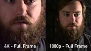 Sony a7R II Low Light video test (4K/1080p, FF/Super35)